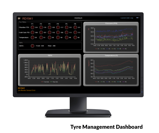 Tyre Management Dashboard
